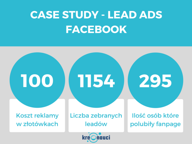 casestudy -lead ads
